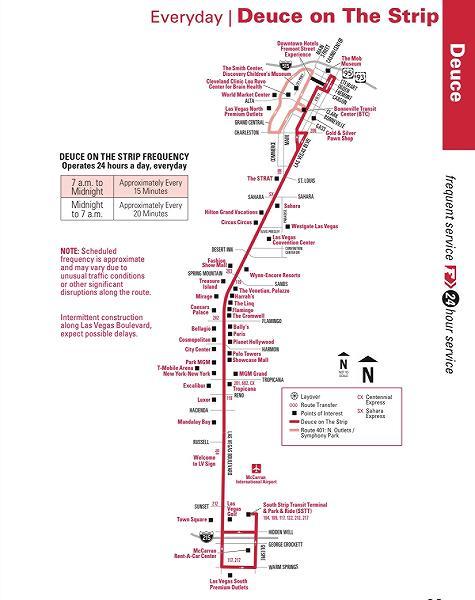 デュース路線図